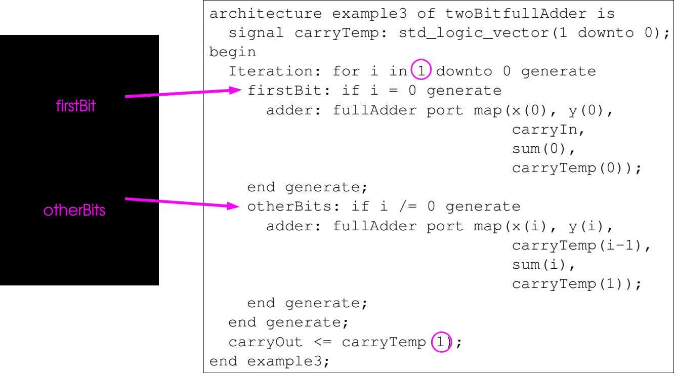 firstBit architecture example3 of twoBitfullAdder is signal carryTemp: std_logic_vector(1 downto 0); begin Iteration: