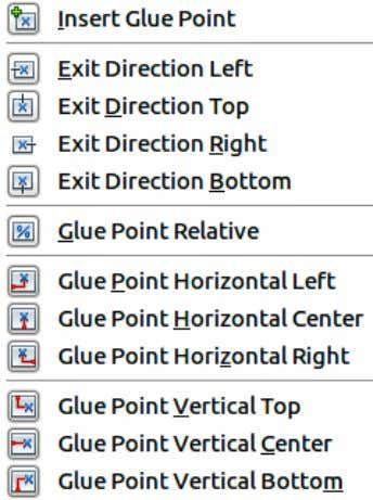 The default glue points on an object cannot be moved. Figure 94: Gluepoints toolbar and available