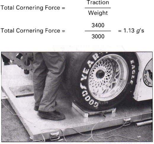 Traction Total Cornering Force = Weight 3400 Total Cornering Force = =1.13g's 3000