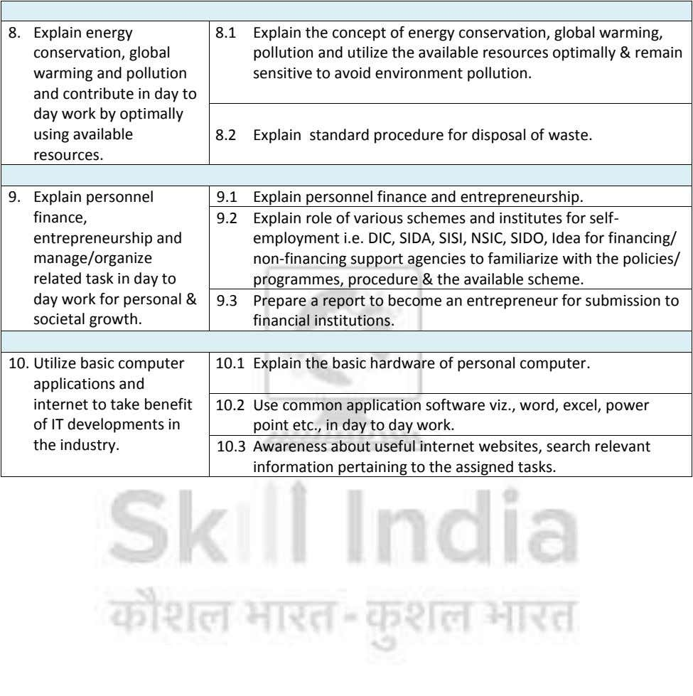 8. Explain energy conservation, global warming and pollution 8.1 Explain the concept of energy conservation,