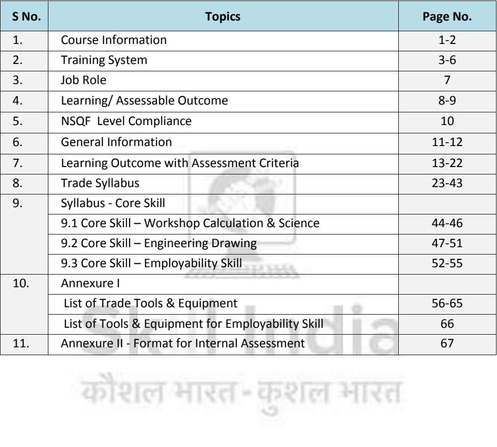 S No. Topics Page No. 1. Course Information 1-2 2. Training System 3-6 3. Job