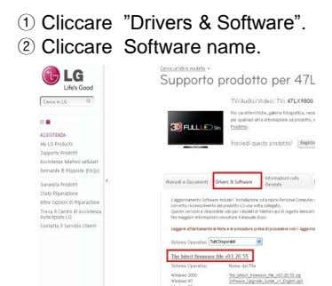 "① Cliccare ""Drivers & Software"". ② Cliccare Software name."