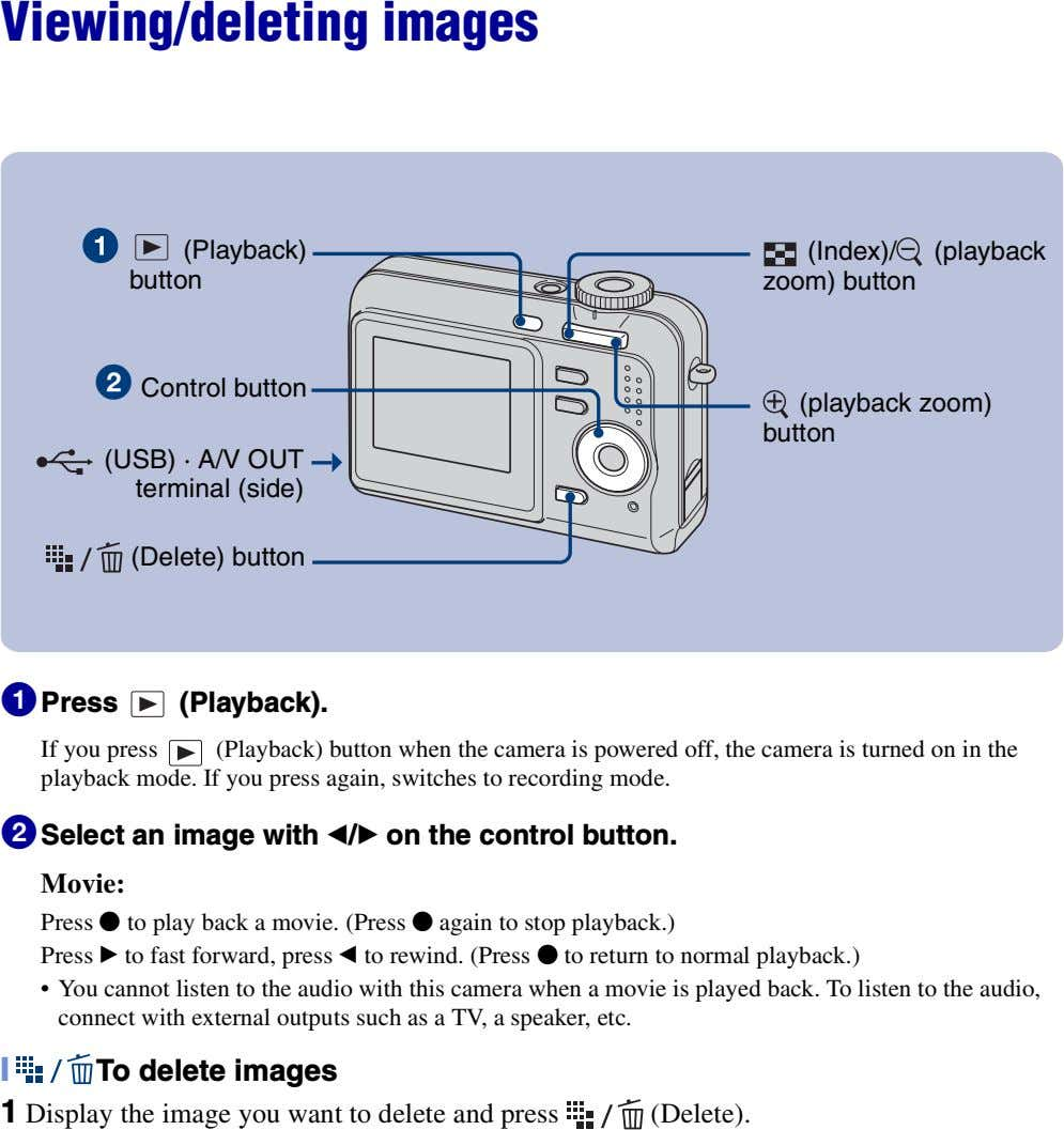 Viewing/deleting images (Playback) (Index)/ (playback button zoom) button Control button (playback zoom) button