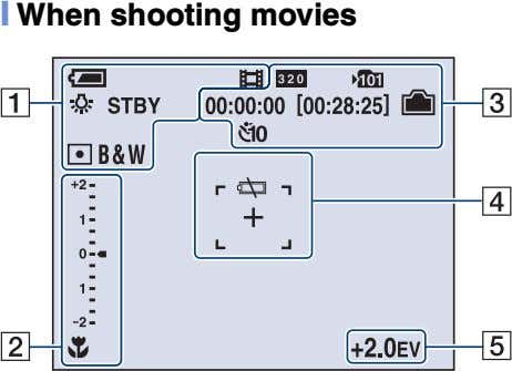 [ When shooting movies
