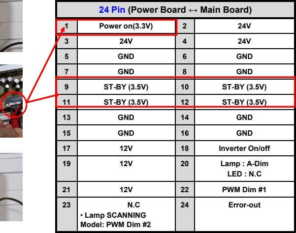 24 Pin (Power Board ↔ Main Board) 1 Power on(3.3V) 2 24V 3 24V 4