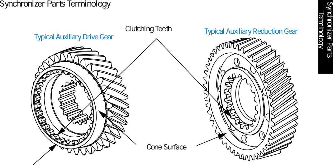 Synchronizer Parts Terminology Clutching Teeth Typical Auxiliary Reduction Gear Typical Auxiliary Drive Gear