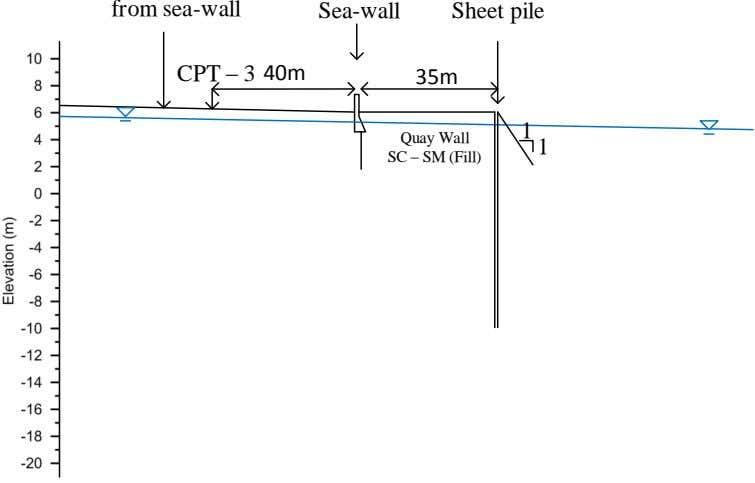 from sea -wall Sea-wall Sheet pile CPT – 3 40m 35m Quay Wall 1 1
