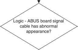 Logic - ABUS board signal cable has abnormal appearance?