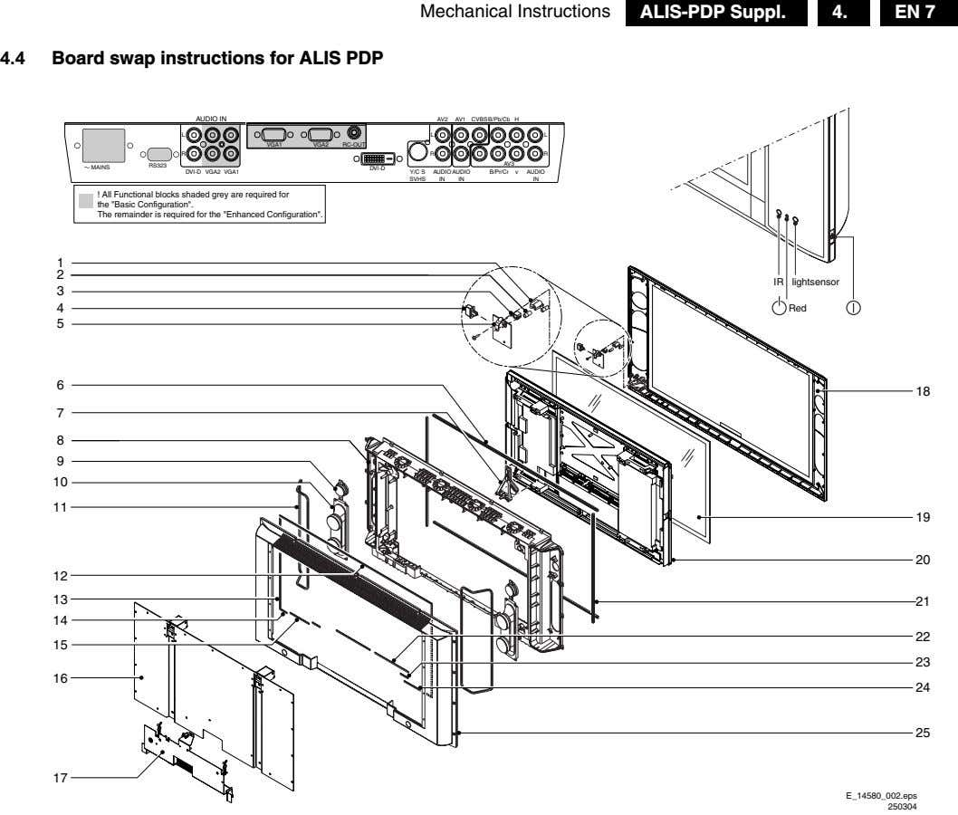 Mechanical Instructions ALIS-PDP Suppl. 4. EN 7 4.4 Board swap instructions for ALIS PDP AUDIO