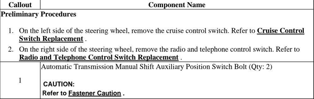 Callout Preliminary Procedures Component Name 1. On the left side of the steering wheel, remove