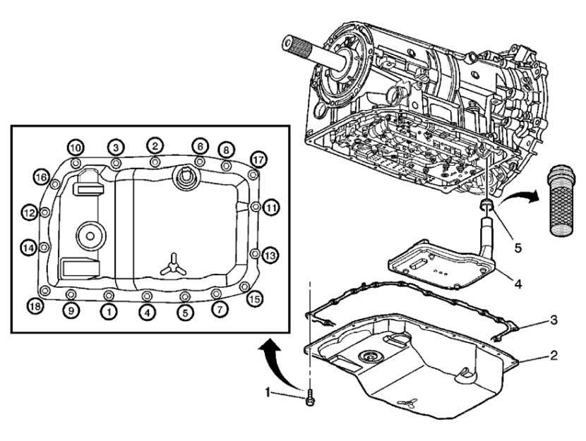 TRANSMISSION FLUID, FL UID PAN AND/OR FILTER REPLACEMENT Fig. 29: Automatic Transmission Fluid, Fluid Pan And/Or