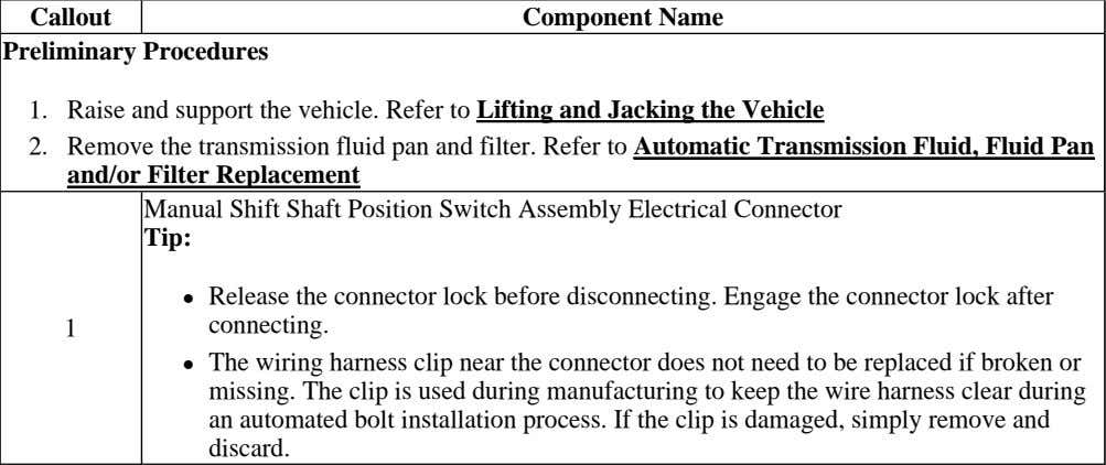 Callout Preliminary Procedures Component Name 1. Raise and support the vehicle. Refer to Lifting and