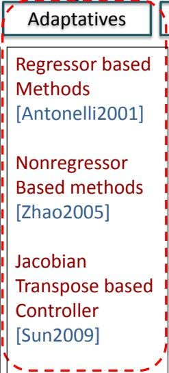 Adaptatives Regressor based Methods [Antonelli2001] Nonregressor Based methods [Zhao2005] Jacobian Transpose based