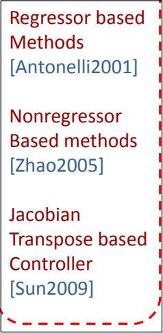 [Zhao2005] Jacobian Transpose based Controller [Sun2009] H_inf approaches [Roche2011] Sliding Mode