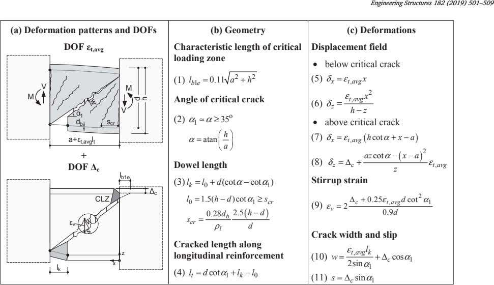 Engineering Structures 182 (2019) 501–509 (a) Deformation patterns and DOFs (b) Geometry (c) Deformations DOF