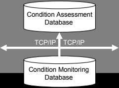Condition Assessment Database TCP/IP TCP/IP