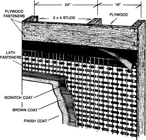 mass per unit area of 1.14 lb/yd 2 (0.62 kg/m 2 ). Fig. 5.4—Welded-wire mesh lath
