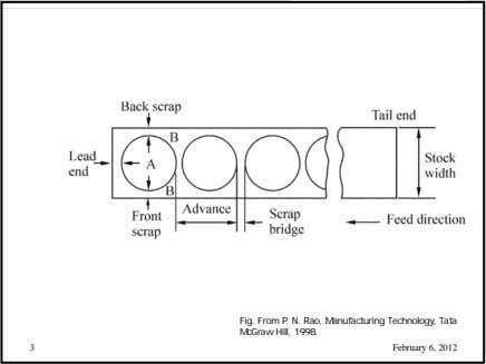 Fig. From P. N. Rao, Manufacturing Technology, Tata McGraw Hill, 1998. 3 February 6, 2012