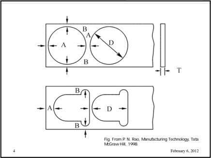 Fig. From P. N. Rao, Manufacturing Technology, Tata McGraw Hill, 1998. 4 February 6, 2012