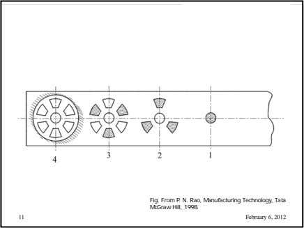 Fig. From P. N. Rao, Manufacturing Technology, Tata McGraw Hill, 1998. 11 February 6, 2012