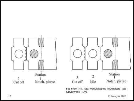 Fig. From P. N. Rao, Manufacturing Technology, Tata McGraw Hill, 1998. 12 February 6, 2012