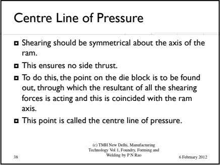 Centre Line of Pressure  Shearing should be symmetrical about the axis of the ram. 
