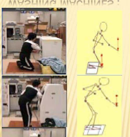 BODY POSTURES IN HANDLING DIFFERENT TYPES OF WASHING MACHINES : Floor type box shaped W/M Slant