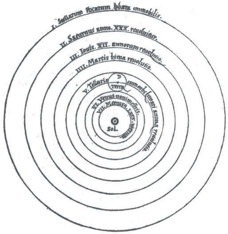 would not be coined until the nineteenth century. In 1543, the Polish astronomer Nicolaus Copernicus put