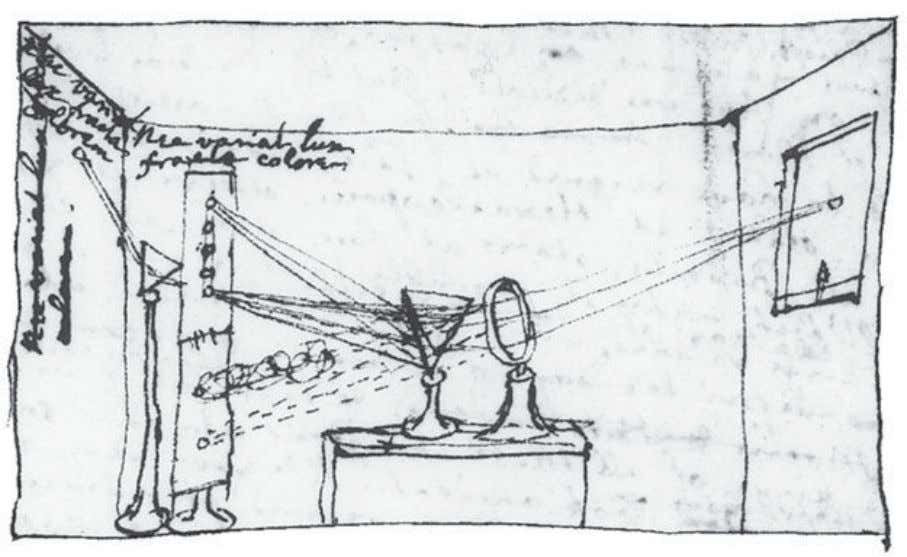 Newton's drawing of his so-called crucial experiment shows light from the sun being refracted through