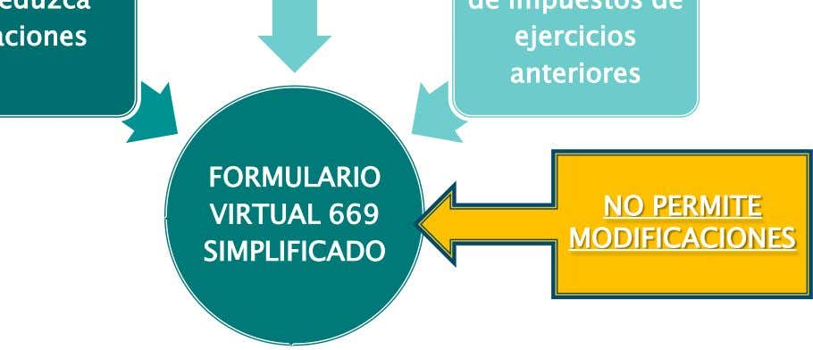 FORMULARIO VIRTUAL 669 SIMPLIFICADO NO PERMITE MODIFICACIONES
