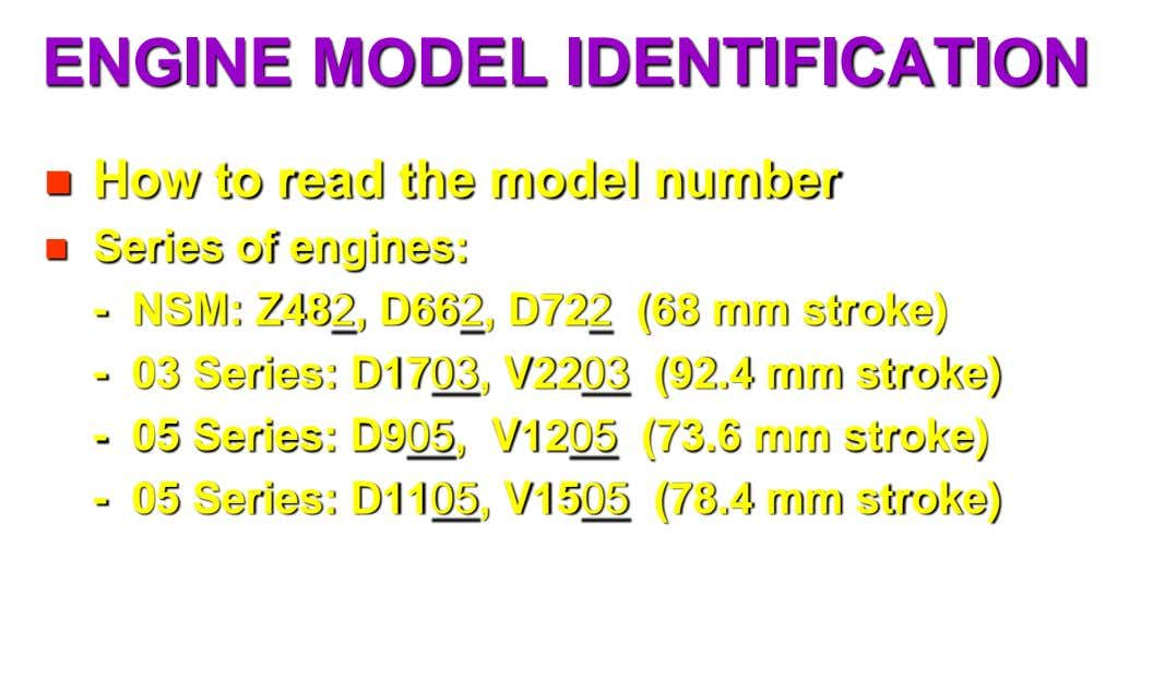 ENGINE MODEL IDENTIFICATION  How to read the model number  Series of engines: - NSM: