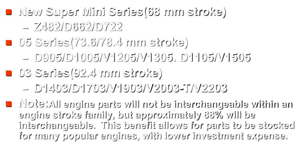  New Super Mini Series(68 mm stroke) – Z482/D662/D722  05 Series(73.6/78.4 mm stroke) – D905/D1005/V1205/V1305.