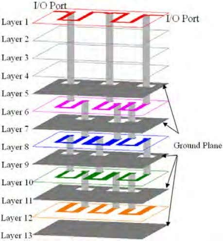 of the three-ordered quadruple-passband filter whose passbands have equal bandwidth (a) 3D architecture (b) Photograph