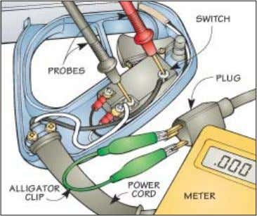 It costs about four dollars at an electrical supply company. 1 To check continuity in the