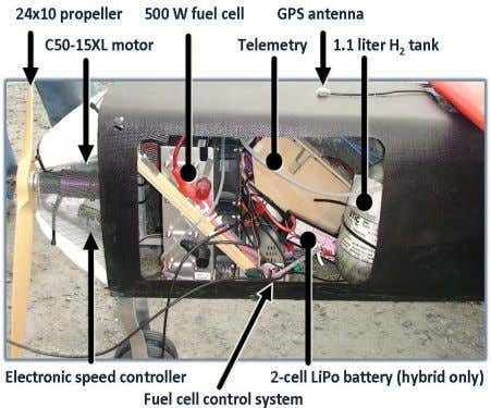 Kenyalang-1 Fuel Cell UAV DURATION: 01/1/2008 to 01/12/2010 OUTPUTS AND FURTHER WORK:  PRODUCED THE FIRST
