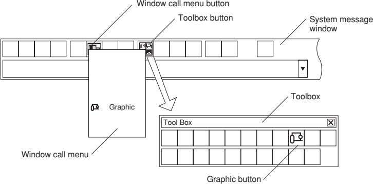Window call menu button Toolbox button System message window Toolbox Graphic Tool Box Window call