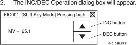 2. The INC/DEC Operation dialog box will appear. FIC001 [Shift-Key Mode] Pressing both INC button