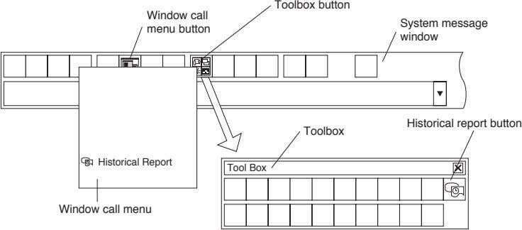 Toolbox button Window call System message menu button window Historical report button Toolbox Historical Report