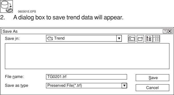 060301E.EPS 2. A dialog box to save trend data will appear. Save As ? Save