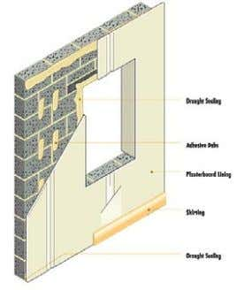 drive through better workmanship generally. Source: P. Warm. Dry lining can lead to extensive air leak-