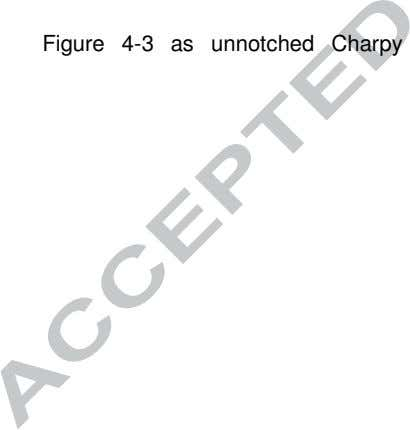 Figure 4-3 as unnotched Charpy