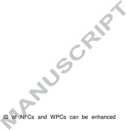IS of NFCs and WPCs can be enhanced