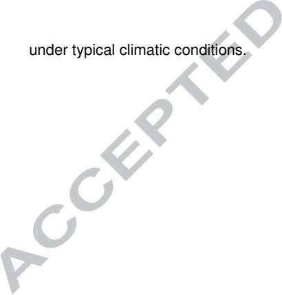 under typical climatic conditions.