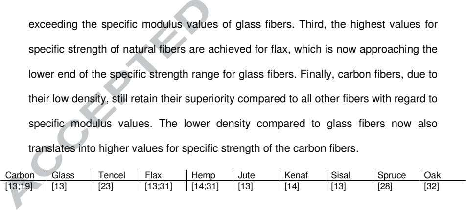 exceeding the specific modulus values of glass fibers. Third, the highest values for specific strength