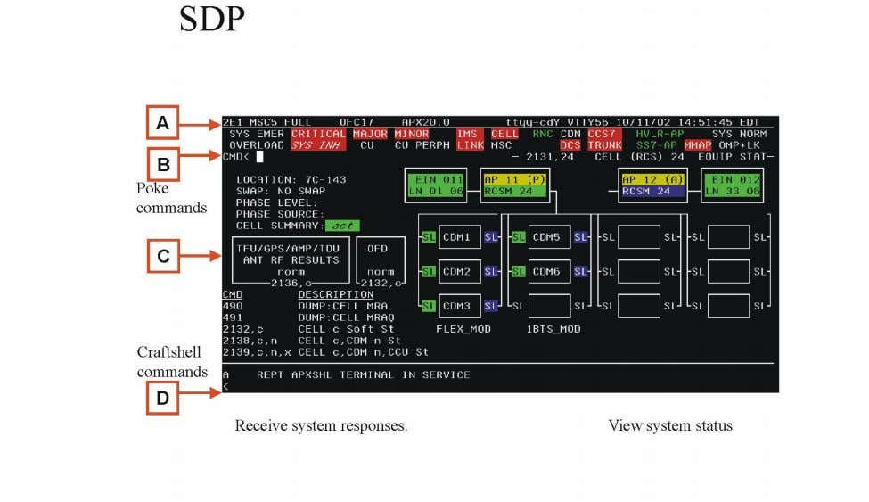 of the 2131 SDP that provides Modular Cell equipment status. A Header area First line -