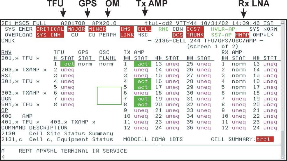 graphic shows the first screen of the CDMA BTS2400 SDP 2136. The following graphic shows the