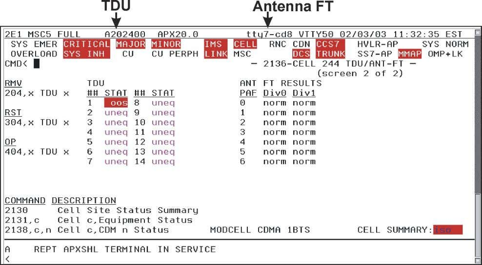 User Interfaces Status Display Pages 2138 - Alcatel-Lucent CDMA Modular Equipment Status The 2138 page shows