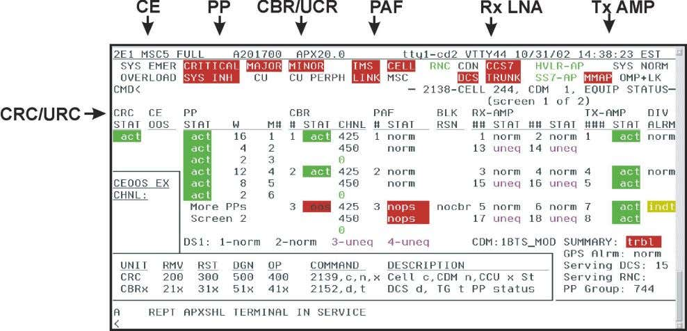 User Interfaces Status Display Pages 2139 - CDMA Modular Cell CRC CCU Status The 2139 page