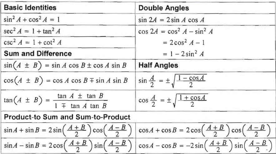 Bas ic Identities Double Angles sin 2 A + cos 2 A = I sin 2A