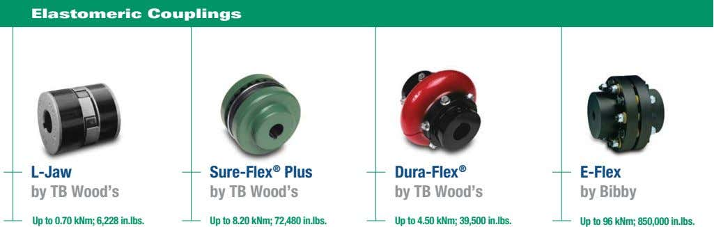 Elastomeric Couplings L-Jaw by TB Wood's Sure-Flex ® Plus by TB Wood's Dura-Flex ® by
